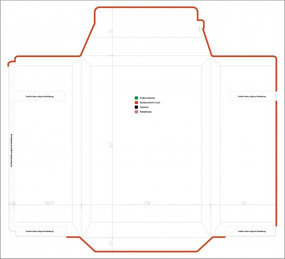 Druckdaten Übersicht Stanzform