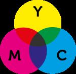 CMYK-Farbmodell (subtraktive Farbmischung)
