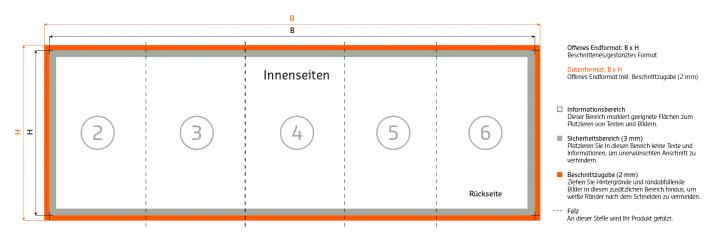 Aufbau 10-seitiger Zickzackfalz Innenseiten