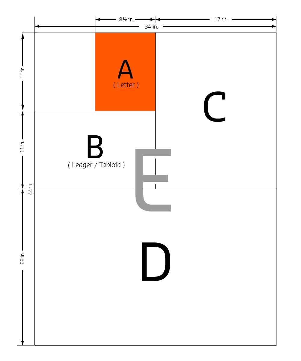 Die Papierformate Nach Din Norm Saxoprint Blog