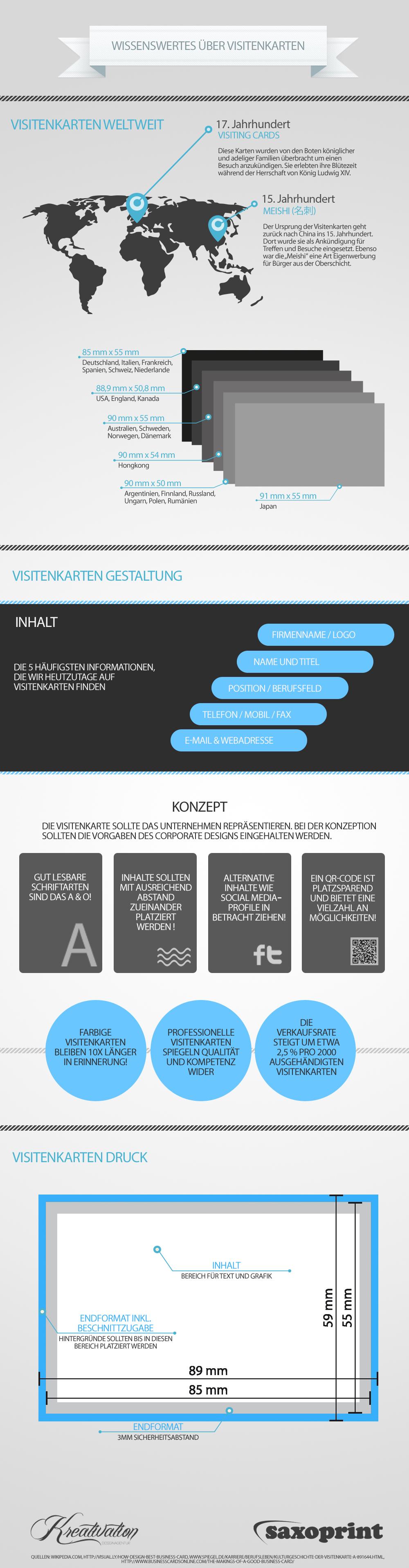 Infografik Zum Thema Visitenkarten Erstellen Saxoprint Blog
