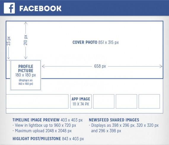 Tutorial Facebook Profilbanner erstellen (Abmessungen)