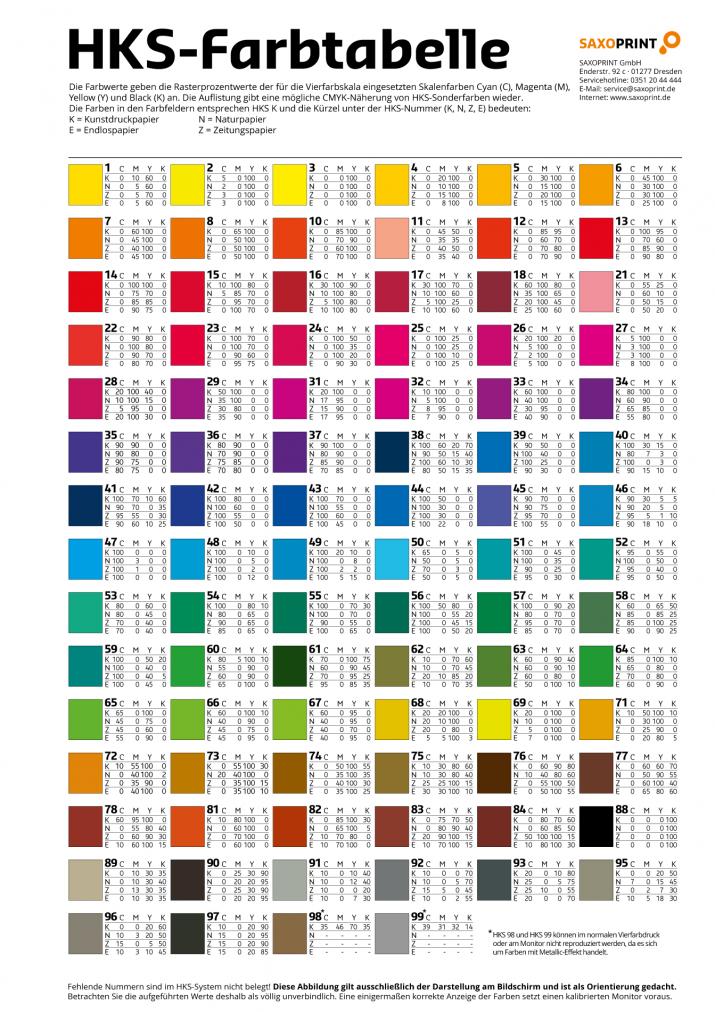 HKS-Farbtabelle mit Rasterprozentwerten der Skalenfarben CMYK