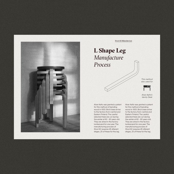 Editorial Design 2019 Vicente Puig